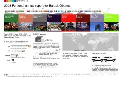 barack_obama_dopplr_personal_annual_report